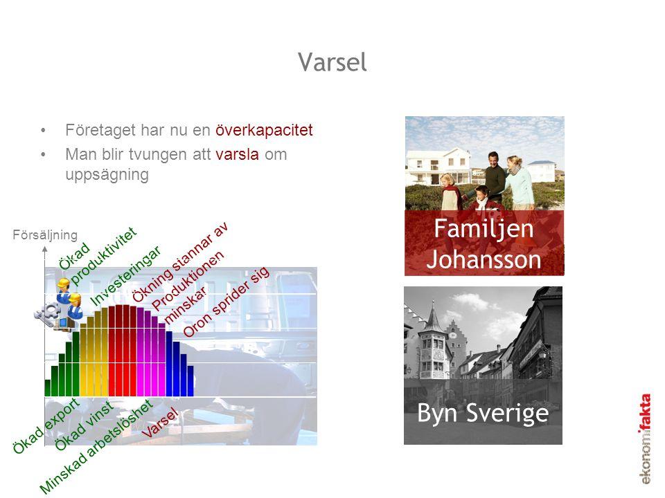 Varsel Familjen Johansson Byn Sverige