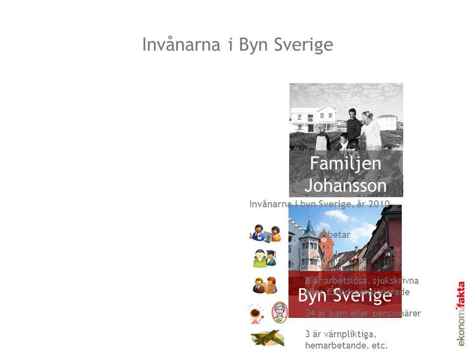 Invånarna i Byn Sverige
