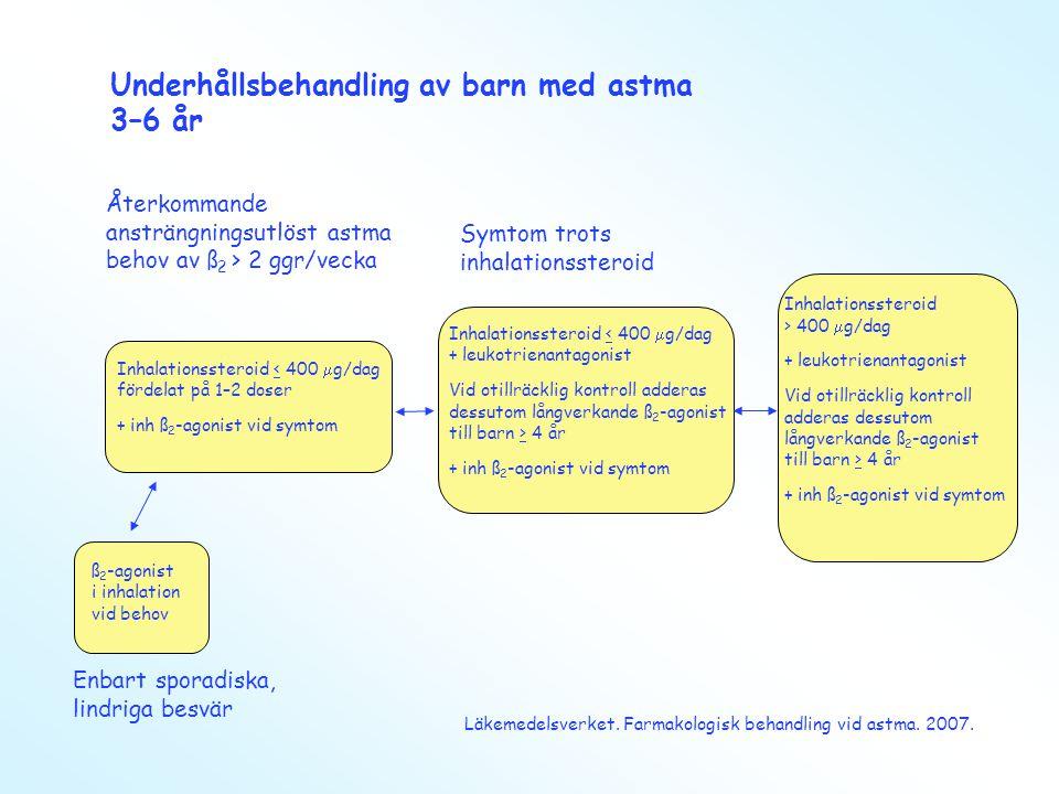 Underhållsbehandling av barn med astma 3–6 år