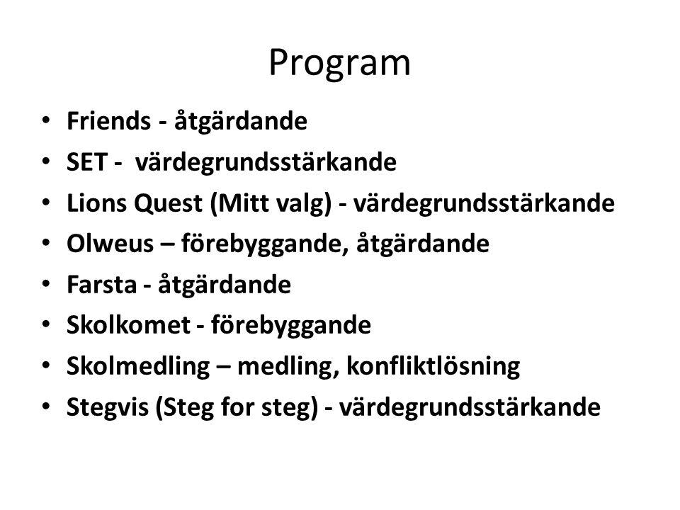 Program Friends - åtgärdande SET - värdegrundsstärkande