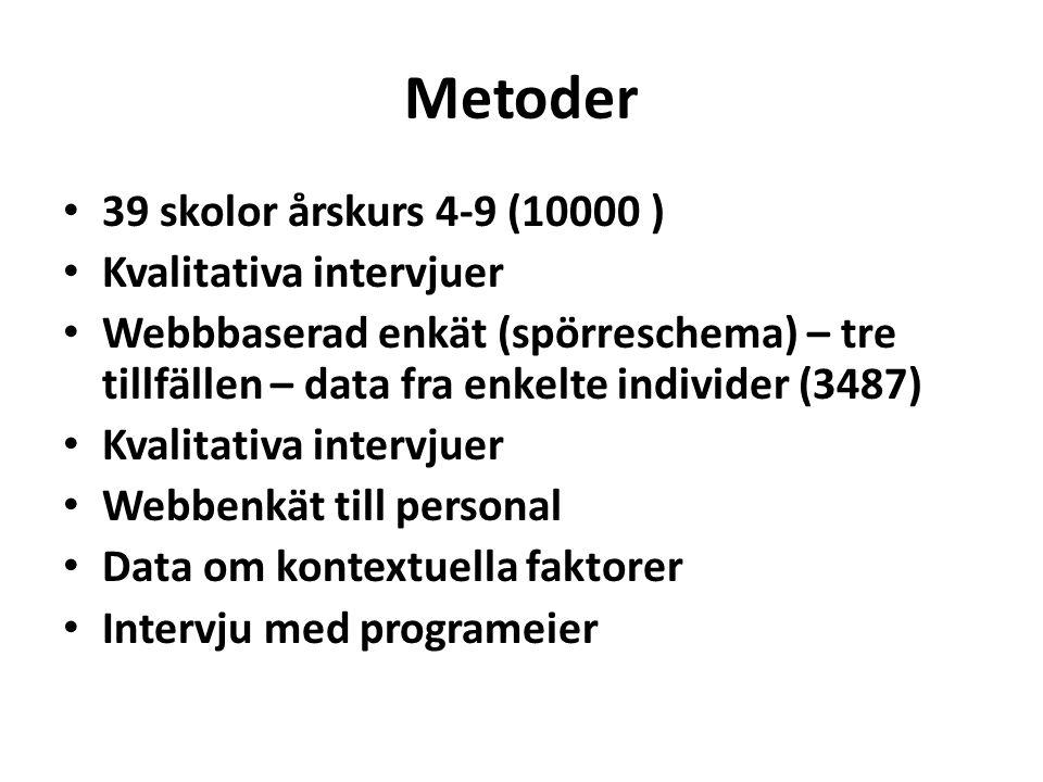 Metoder 39 skolor årskurs 4-9 (10000 ) Kvalitativa intervjuer