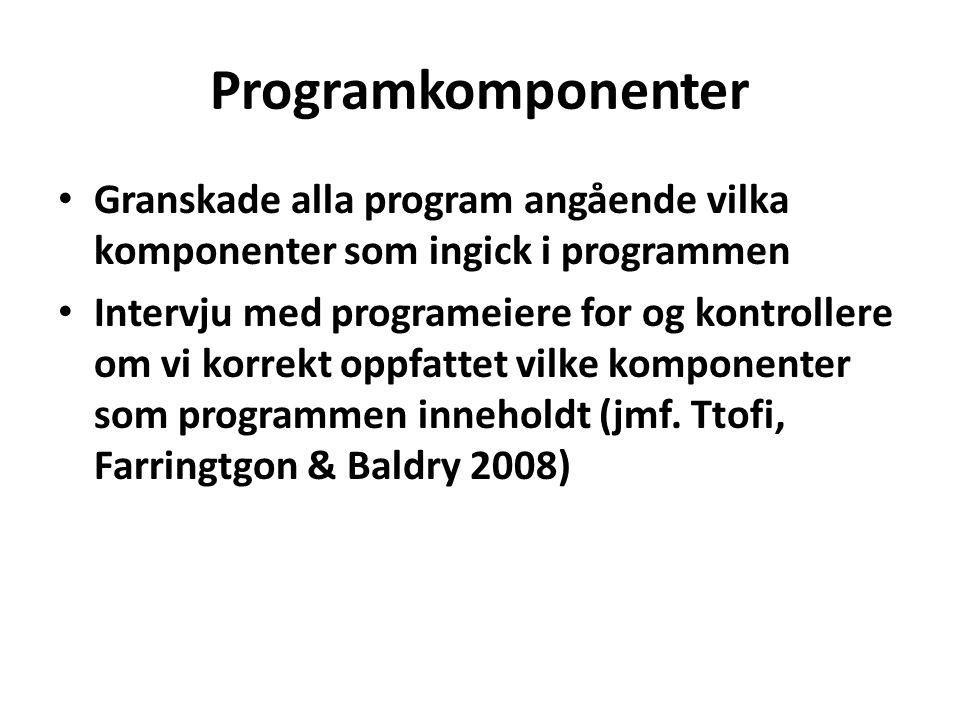 Programkomponenter Granskade alla program angående vilka komponenter som ingick i programmen.