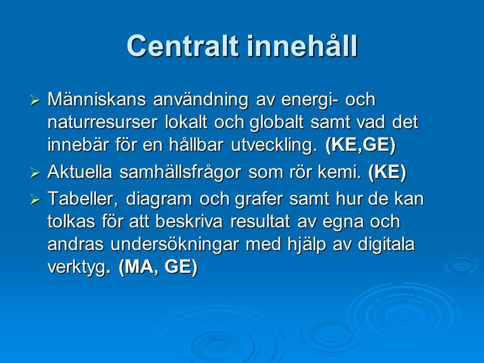 Centralt innehåll Människans användning av energi- och naturresurser lokalt och globalt samt vad det innebär för en hållbar utveckling. (KE,GE)