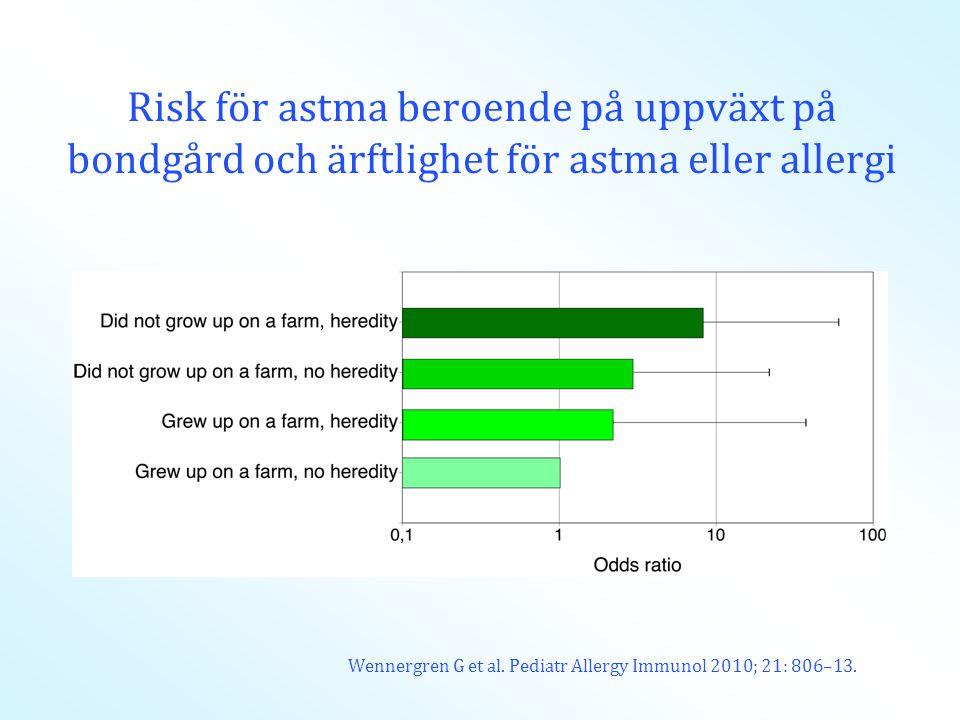 Risk för astma beroende på uppväxt på bondgård och ärftlighet för astma eller allergi
