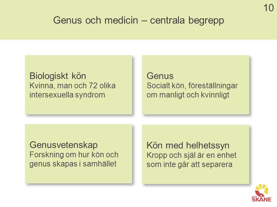 Genus och medicin – centrala begrepp