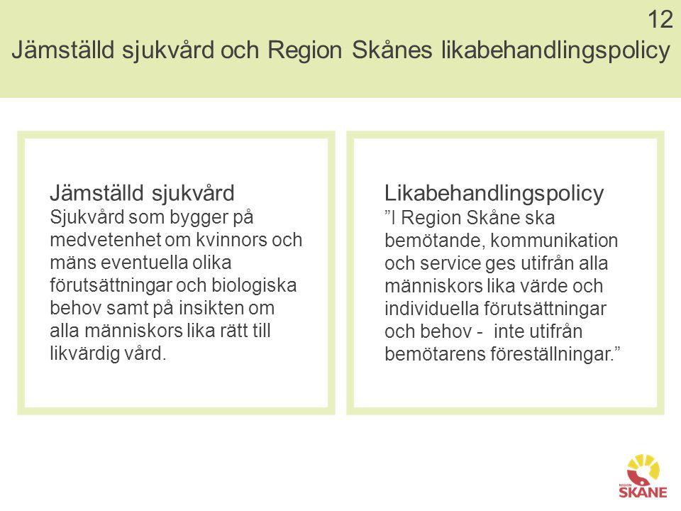 Jämställd sjukvård och Region Skånes likabehandlingspolicy