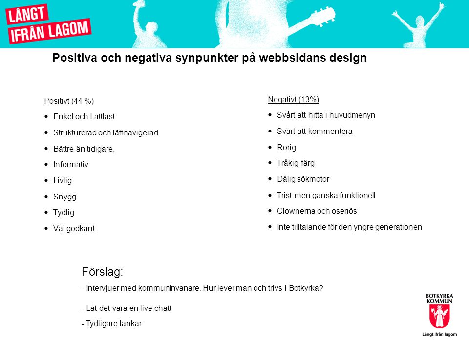 Positiva och negativa synpunkter på webbsidans design