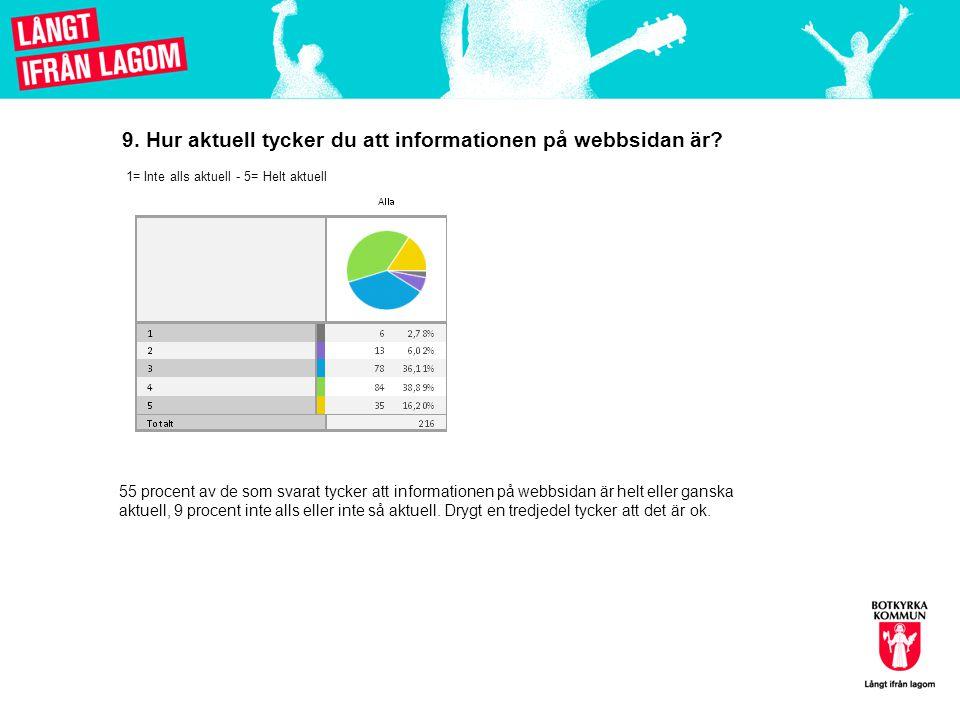 9. Hur aktuell tycker du att informationen på webbsidan är