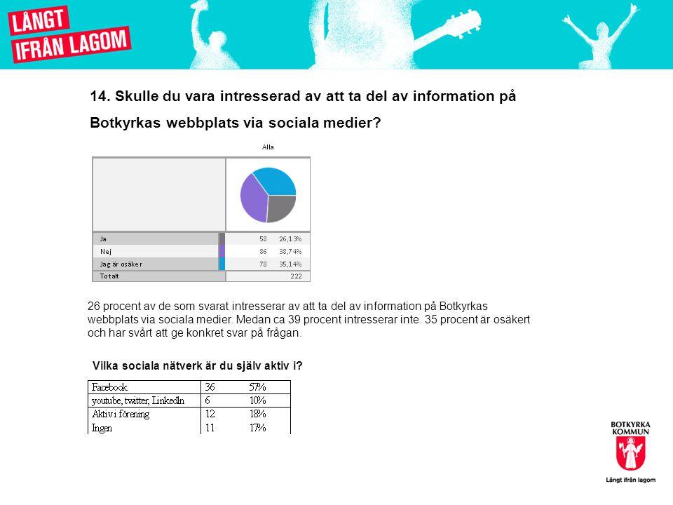 14. Skulle du vara intresserad av att ta del av information på Botkyrkas webbplats via sociala medier
