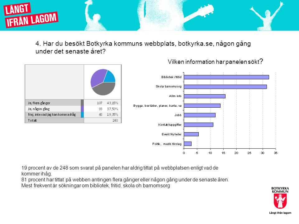 4. Har du besökt Botkyrka kommuns webbplats, botkyrka