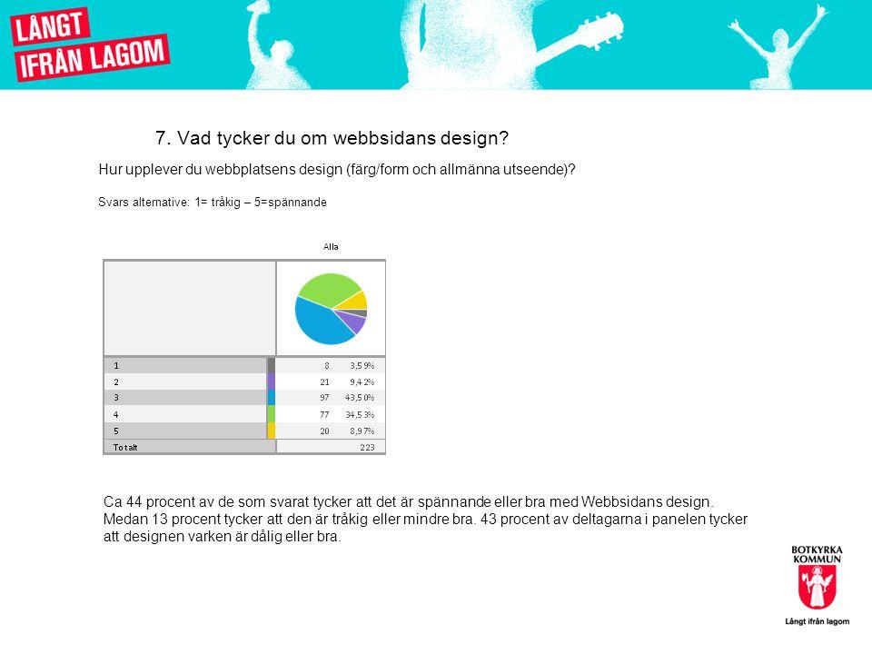 7. Vad tycker du om webbsidans design