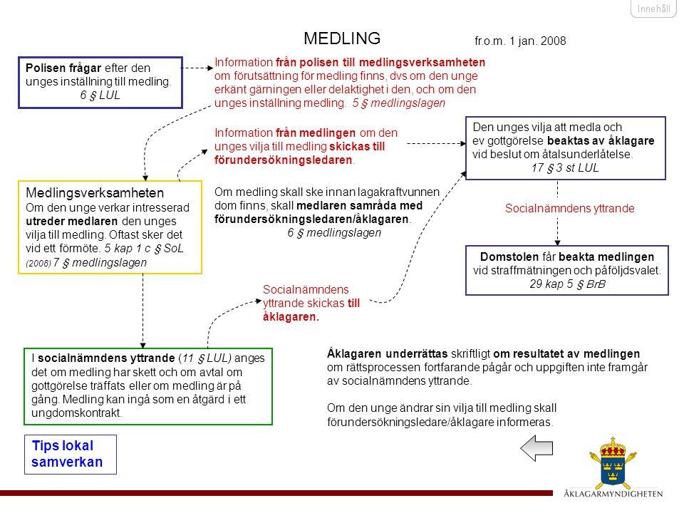 MEDLING Medlingsverksamheten Tips lokal samverkan fr.o.m. 1 jan. 2008