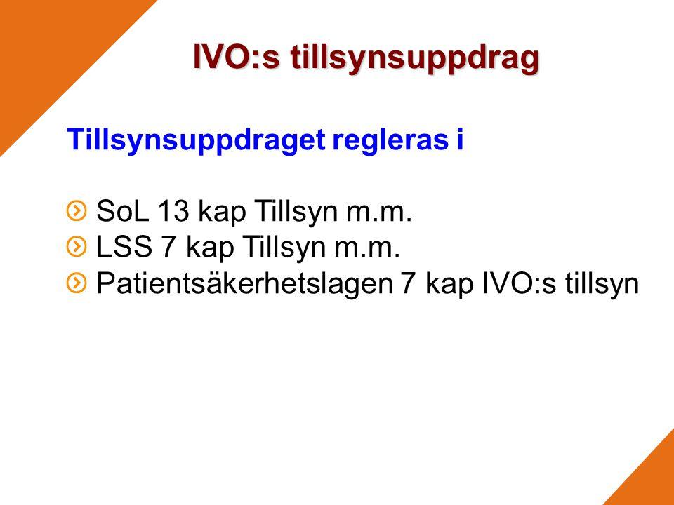 IVO:s tillsynsuppdrag