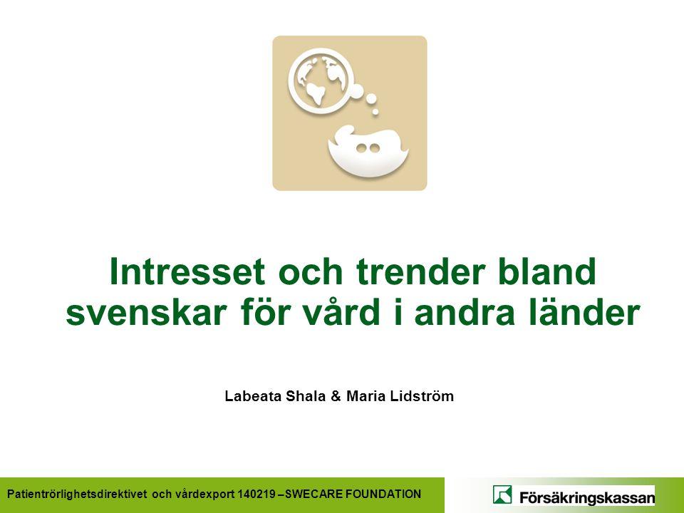 Intresset och trender bland svenskar för vård i andra länder