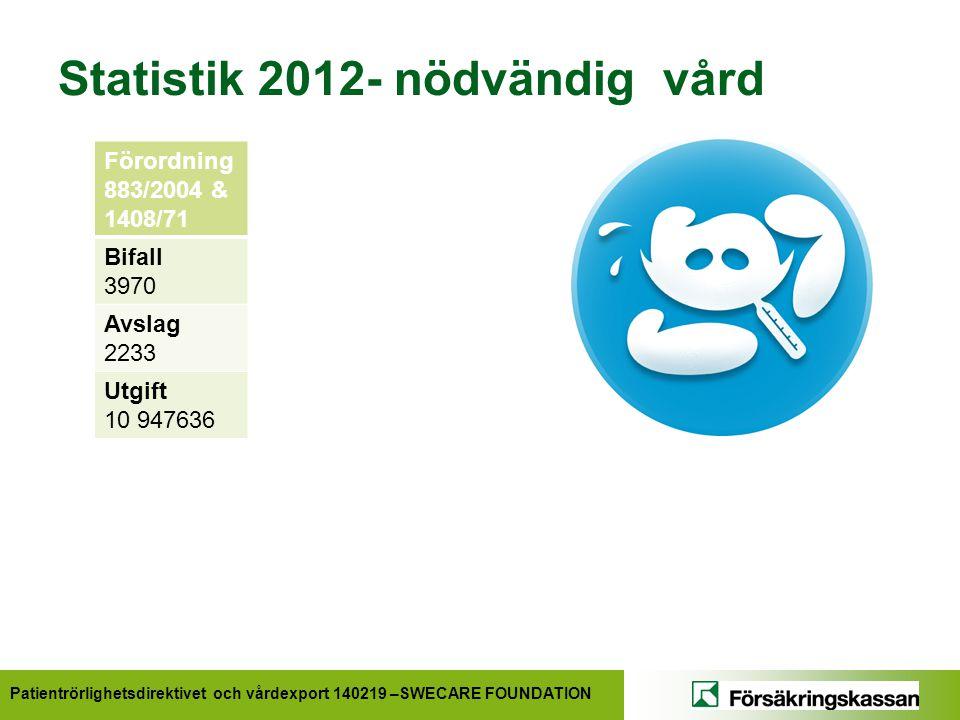 Statistik 2012- nödvändig vård