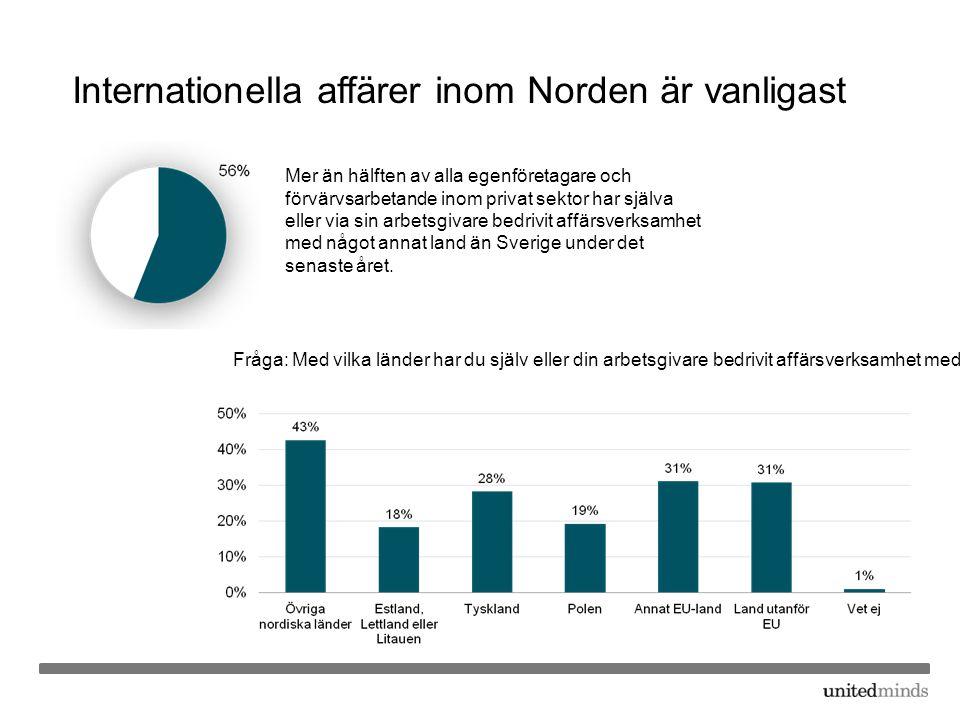 Internationella affärer inom Norden är vanligast