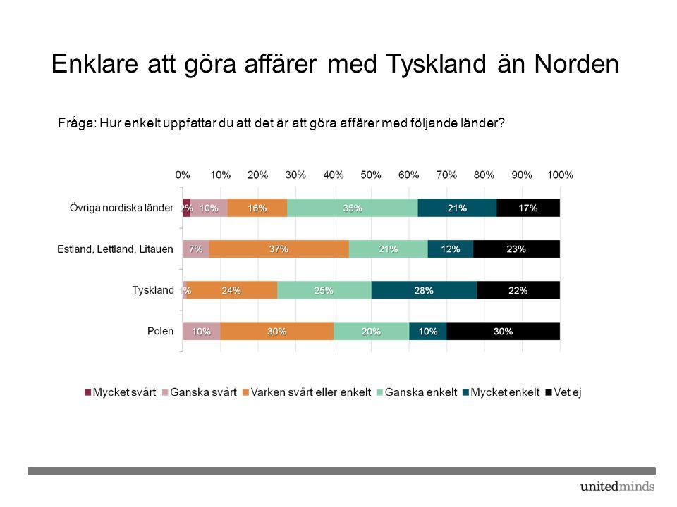 Enklare att göra affärer med Tyskland än Norden