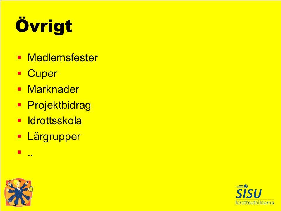 Övrigt Medlemsfester Cuper Marknader Projektbidrag Idrottsskola