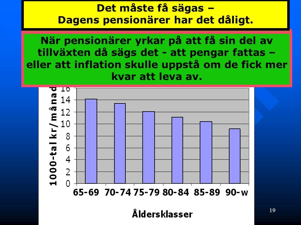 Genomsnittspension i olika åldersklasser