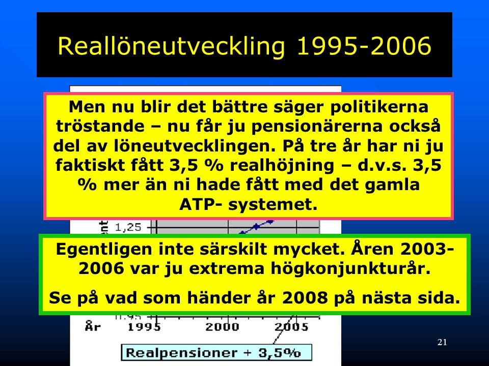 Se på vad som händer år 2008 på nästa sida.