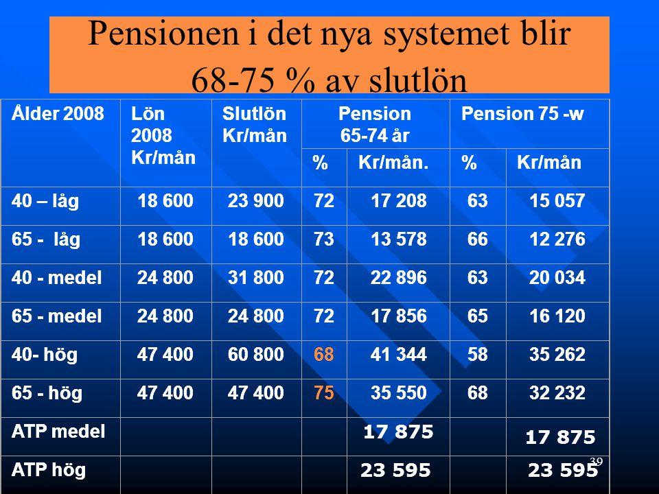 Pensionen i det nya systemet blir 68-75 % av slutlön