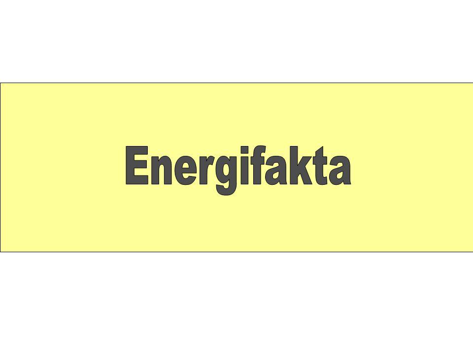 Energifakta
