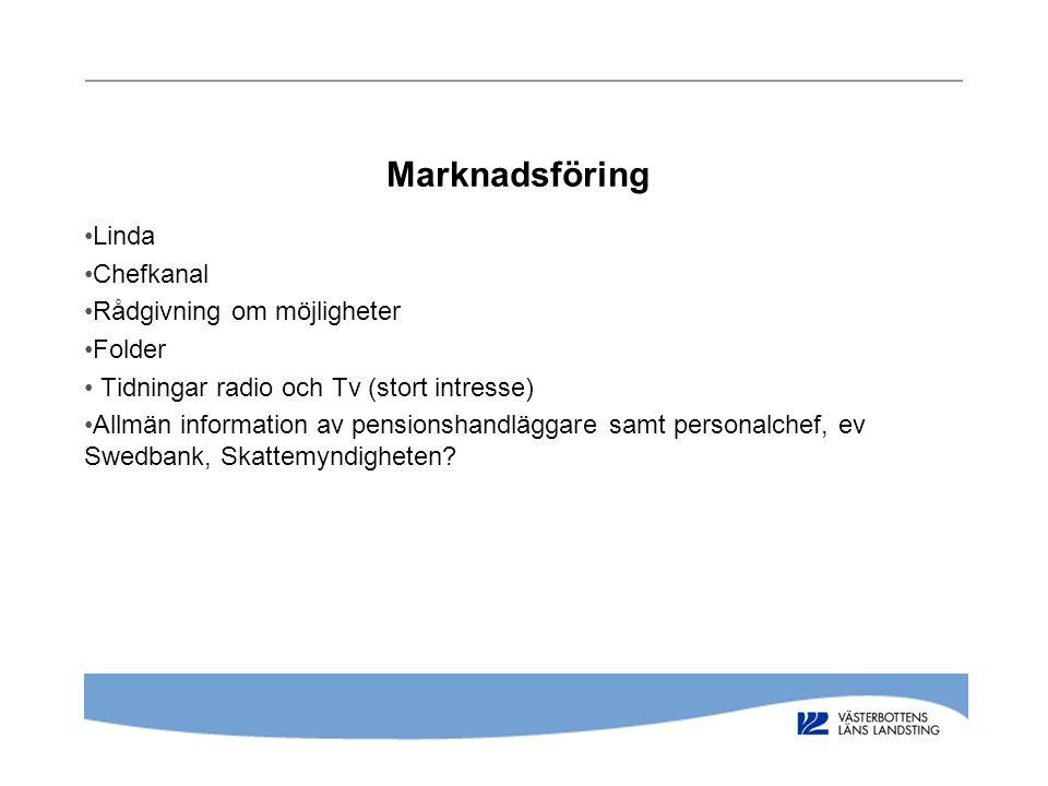Marknadsföring Linda Chefkanal Rådgivning om möjligheter Folder