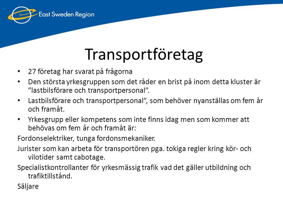 Transportföretag 27 företag har svarat på frågorna