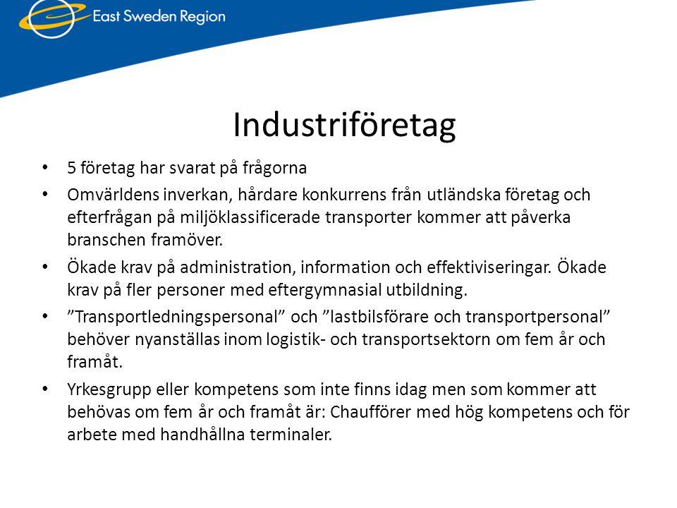 Industriföretag 5 företag har svarat på frågorna