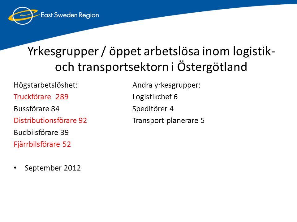 Yrkesgrupper / öppet arbetslösa inom logistik- och transportsektorn i Östergötland
