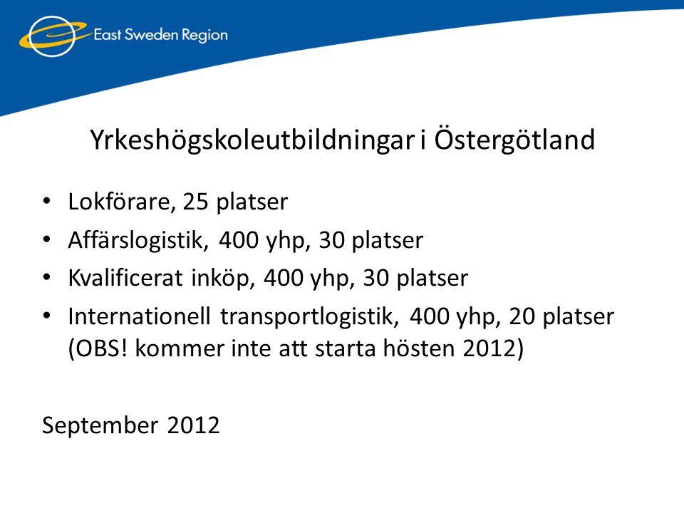 Yrkeshögskoleutbildningar i Östergötland