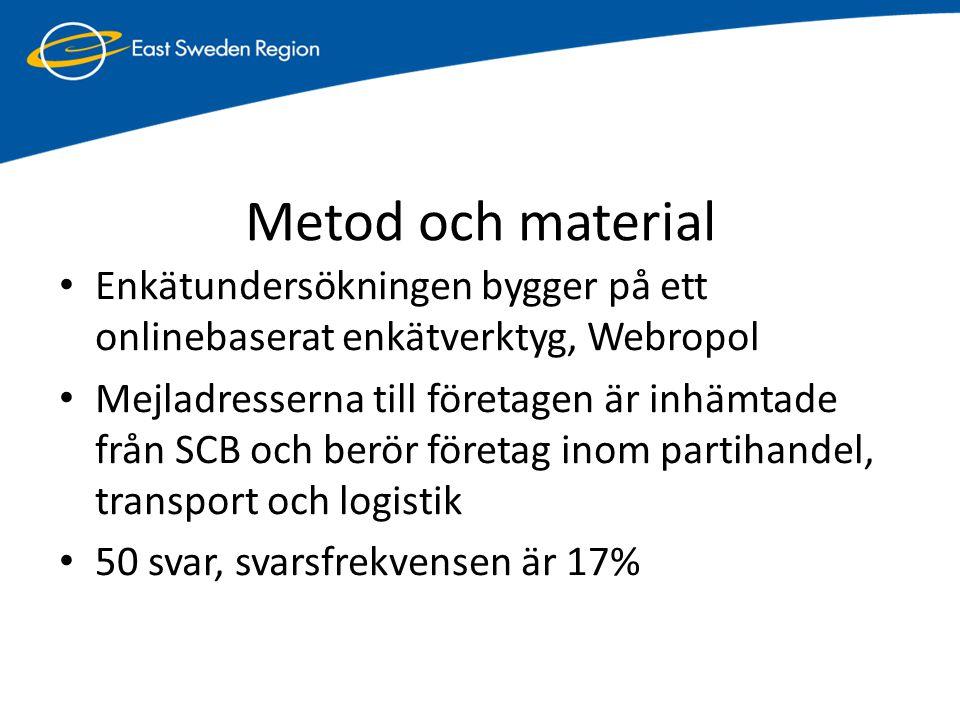 Metod och material Enkätundersökningen bygger på ett onlinebaserat enkätverktyg, Webropol.