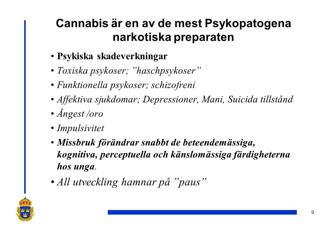 Cannabis är en av de mest Psykopatogena narkotiska preparaten