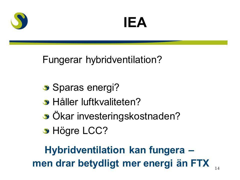 Hybridventilation kan fungera – men drar betydligt mer energi än FTX