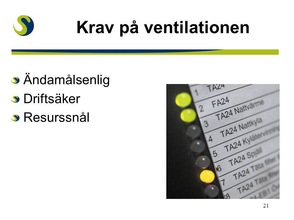 Krav på ventilationen Ändamålsenlig Driftsäker Resurssnål