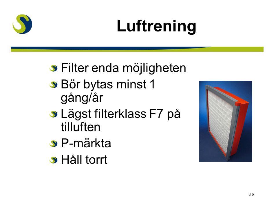 Luftrening Filter enda möjligheten Bör bytas minst 1 gång/år