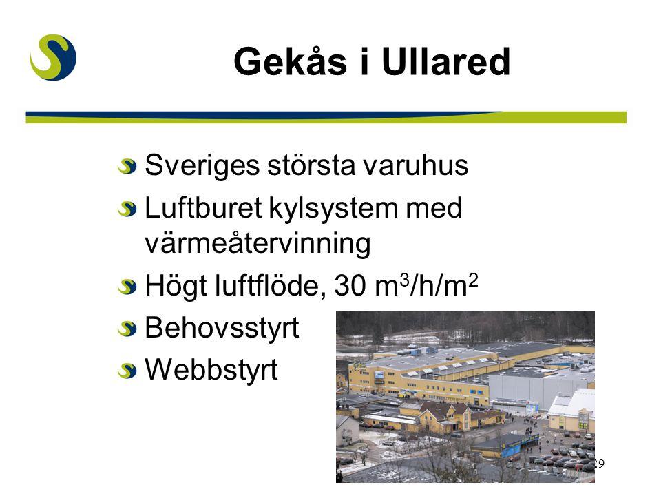 Gekås i Ullared Sveriges största varuhus
