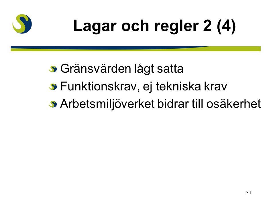 Lagar och regler 2 (4) Gränsvärden lågt satta