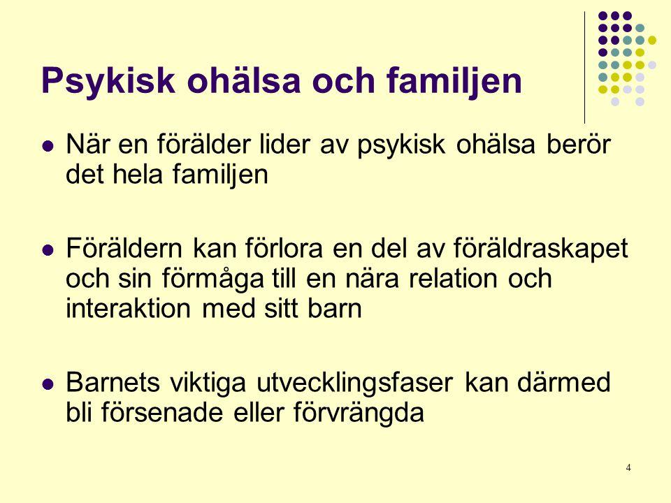 Psykisk ohälsa och familjen