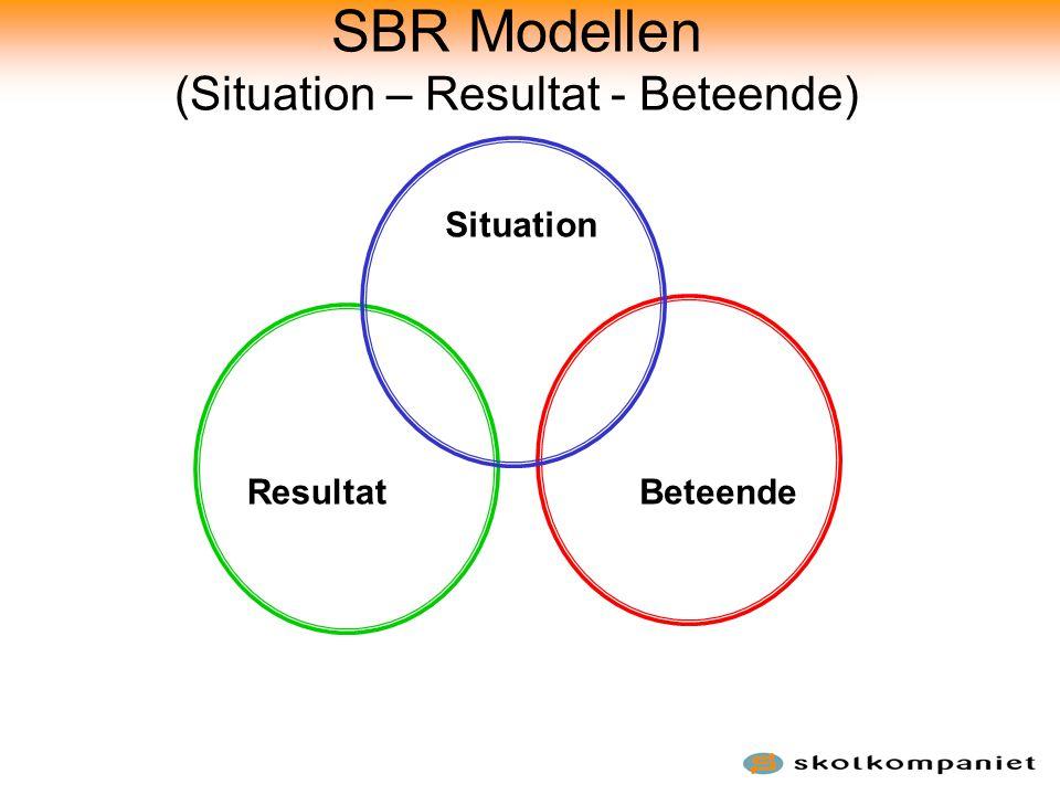 SBR Modellen (Situation – Resultat - Beteende)