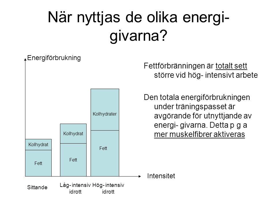 När nyttjas de olika energi- givarna