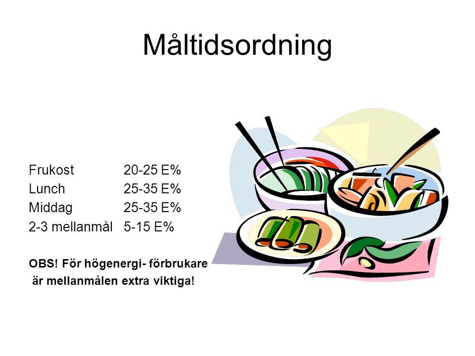 Måltidsordning Frukost 20-25 E% Lunch 25-35 E% Middag 25-35 E%