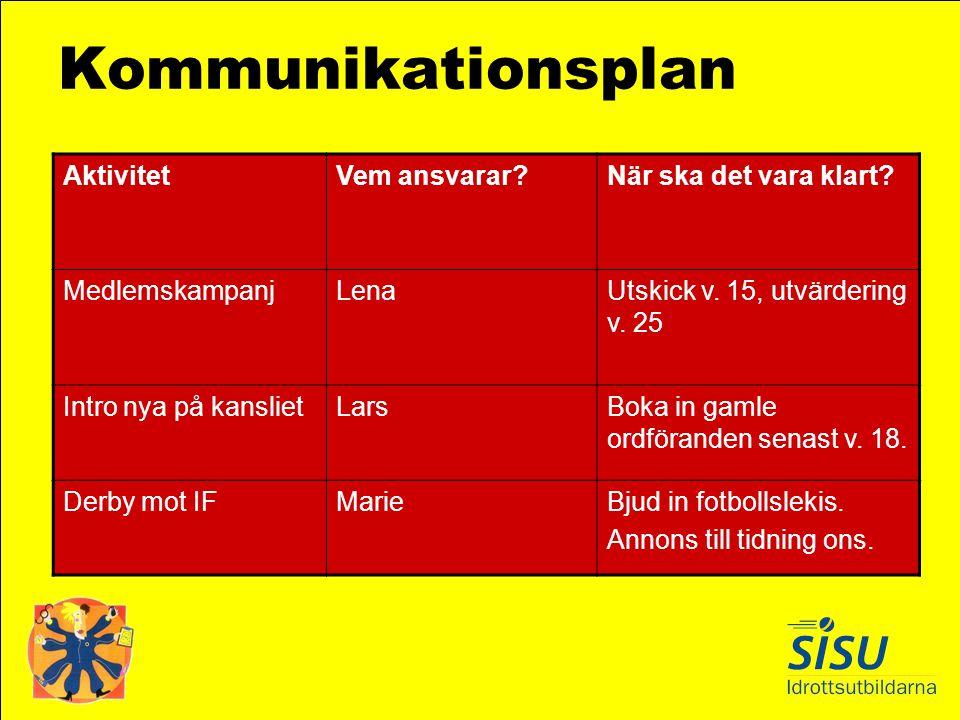 Kommunikationsplan Aktivitet Vem ansvarar När ska det vara klart