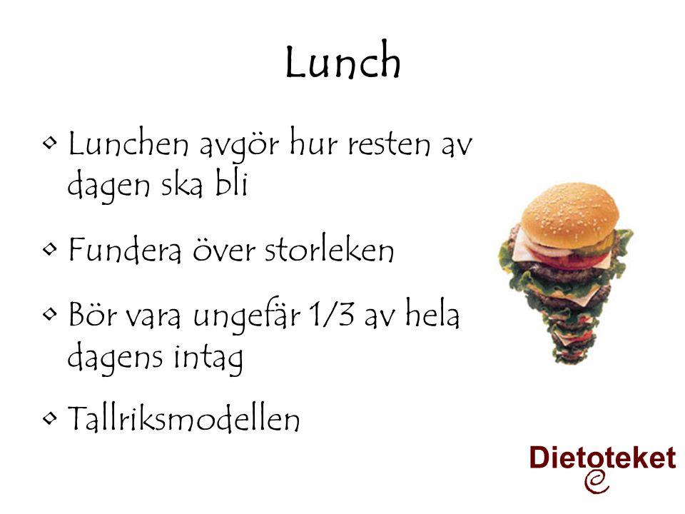 Lunch Lunchen avgör hur resten av dagen ska bli Fundera över storleken