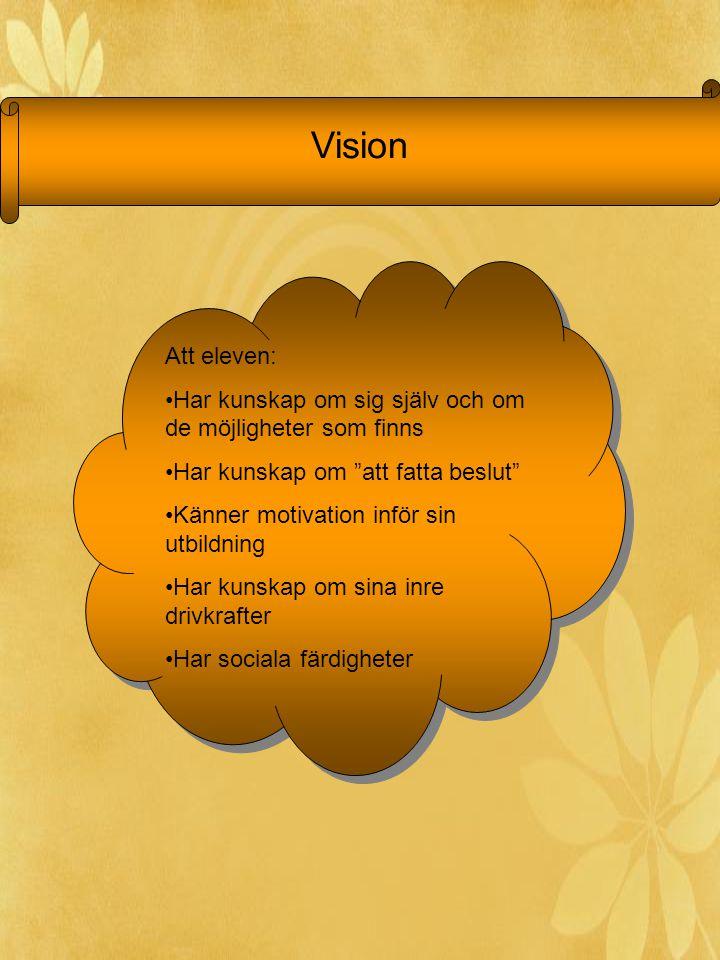 Vision Att eleven: Har kunskap om sig själv och om de möjligheter som finns. Har kunskap om att fatta beslut
