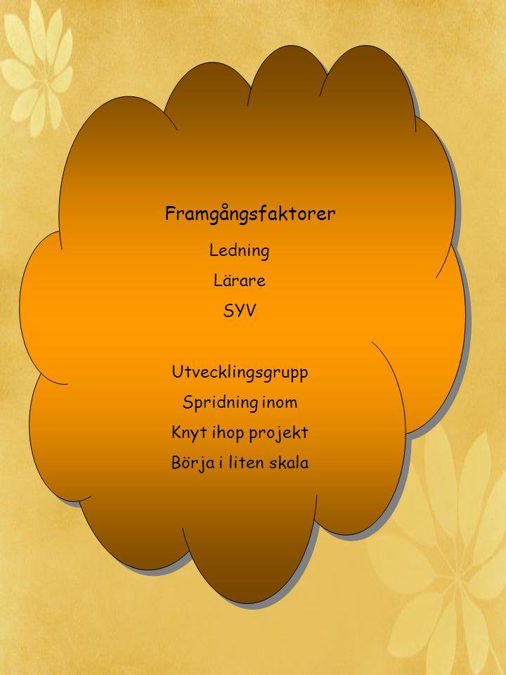 Framgångsfaktorer Ledning Lärare SYV Utvecklingsgrupp Spridning inom