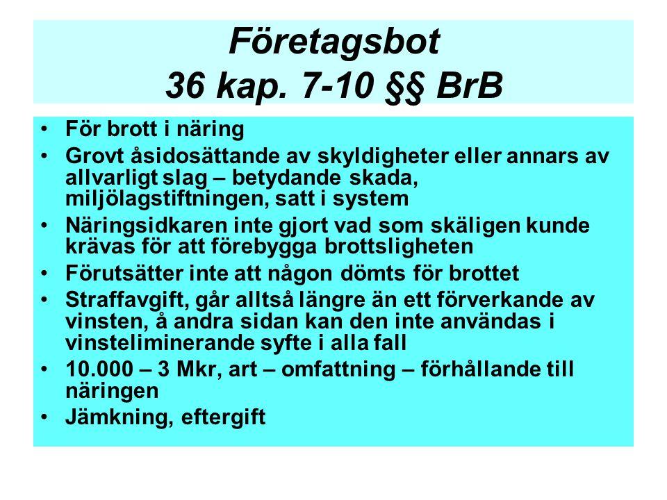 Företagsbot 36 kap. 7-10 §§ BrB