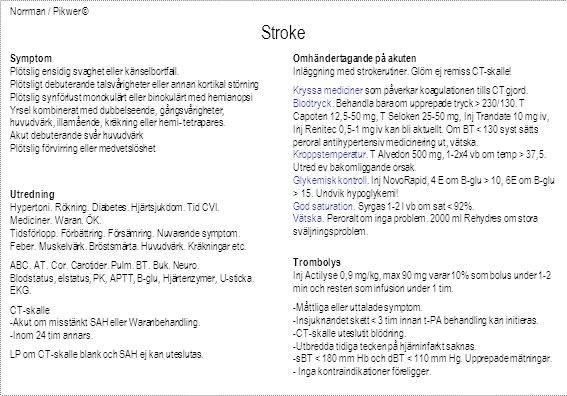 Stroke Norrman / Pikwer © Symptom