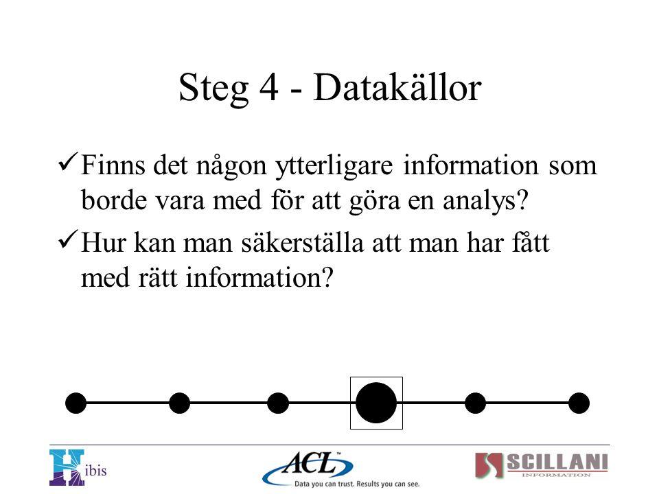 Steg 4 - Datakällor Finns det någon ytterligare information som borde vara med för att göra en analys