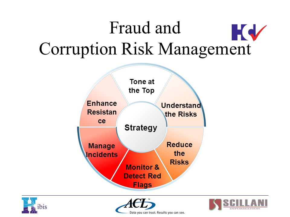 Fraud and Corruption Risk Management